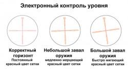 Оптический прицел Dedal DH 3-12х50
